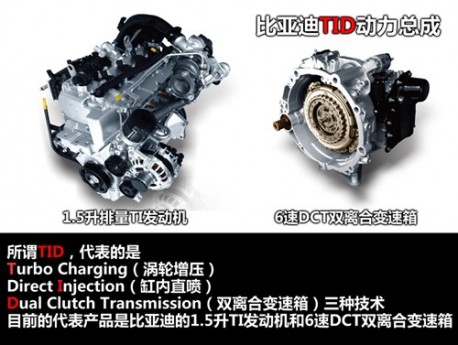 New BYD F3 China