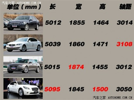 Stretched Infiniti M-series China