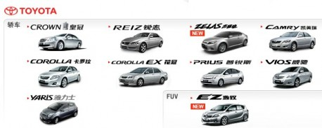 Toyota sales China