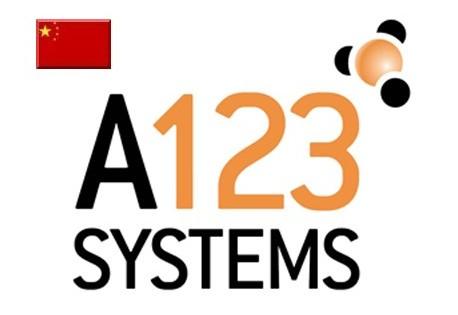 China's Wanxiang Group wins bid for battery maker A123