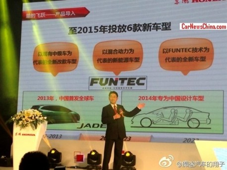 Dongfeng-Honda will launch six new Cars in China by 2015