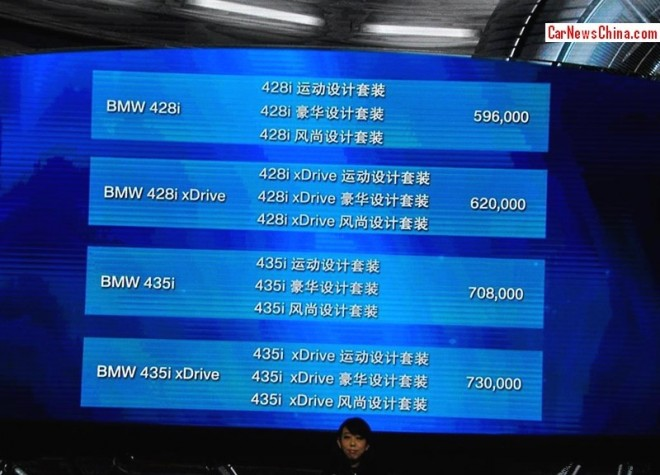 BMW 4-Series hits the China car market