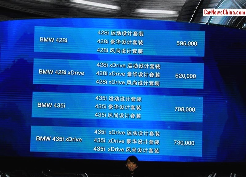 bmw marketing strategy in china Marathon over soccer and formula 1: the automobile giant bmw is breaking its   bmw explains its sports marketing strategy: why marathon.