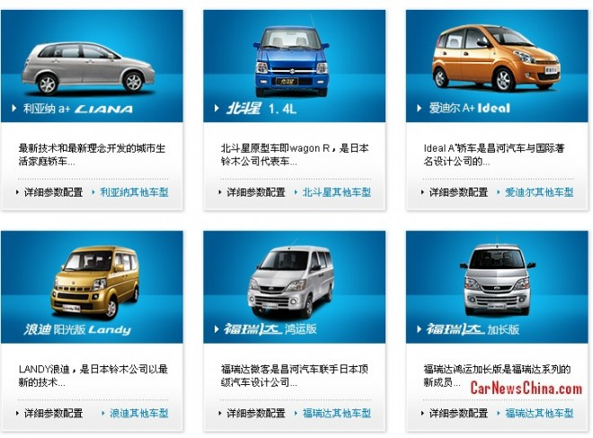 BAIC takes 70% stake in Jiangxi Changhe Auto