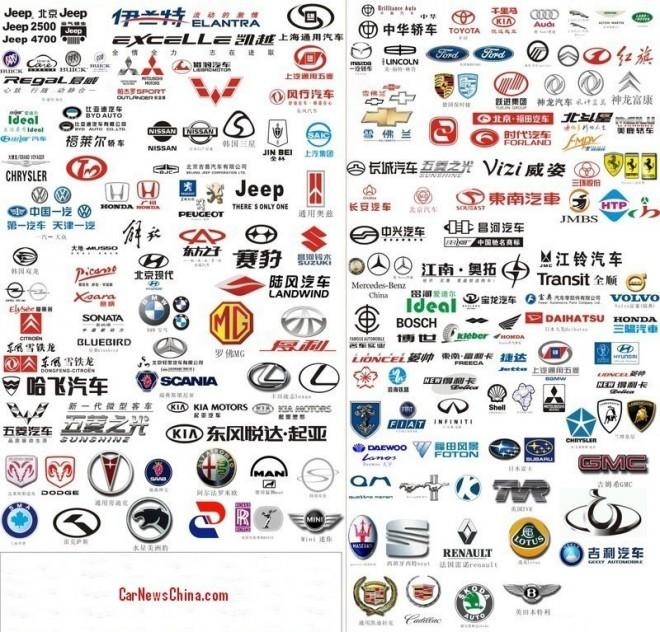 China Passenger Car Sales up 14.9% in November