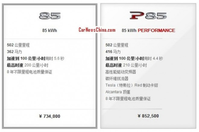 Tesla officially announces pricing for the Model S in China