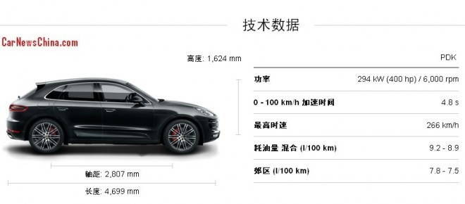 Porsche Macan will hit the China car market in July