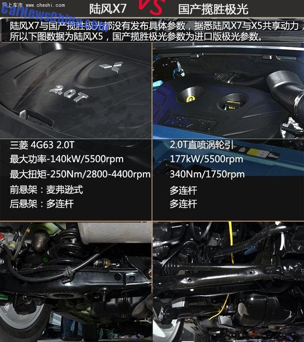 landwind-x7-vs-range-9i