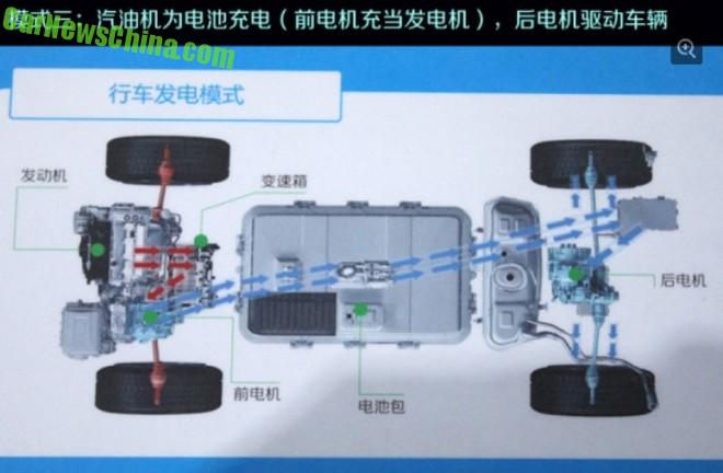 byd-tang-china-launch-9