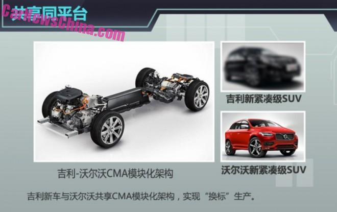 Geely and Volvo to share Platform for new SUV, hatchback